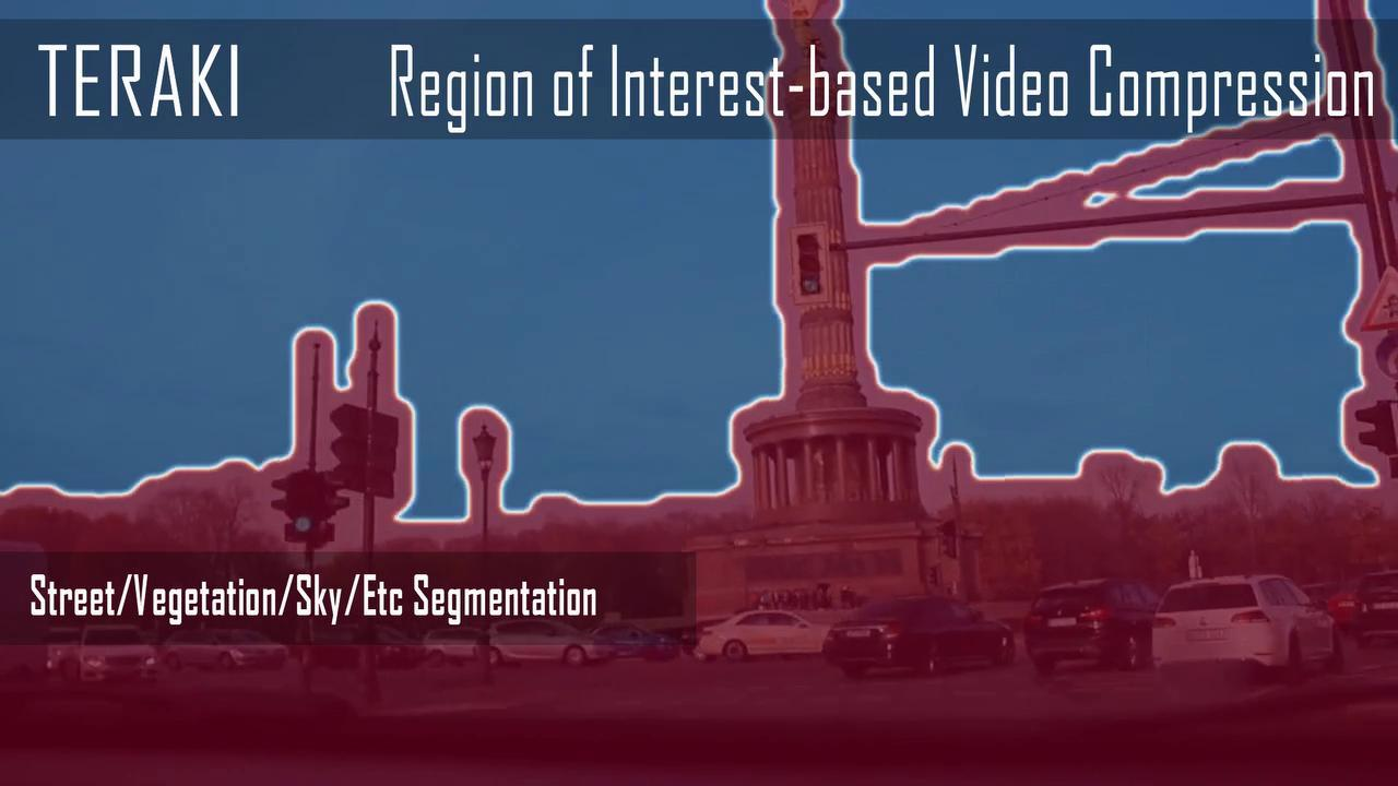 Region of interest video compression