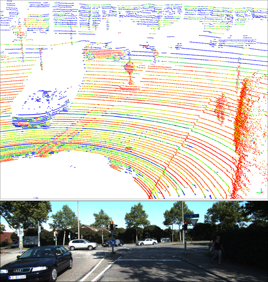Comparision of point cloud and image: The intersection