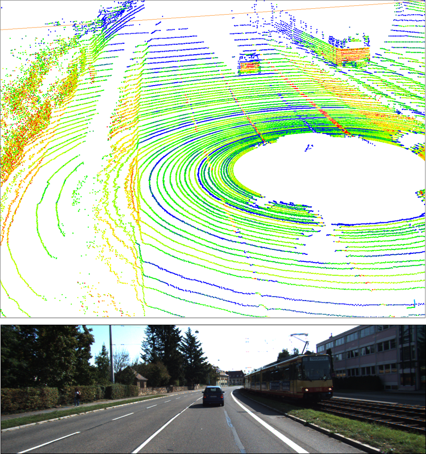 Comparision of point cloud and image: The open road