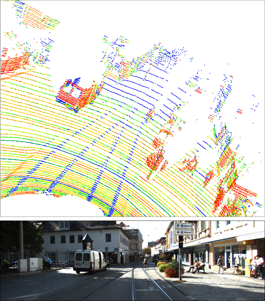 Comparision of point cloud and image: The city center